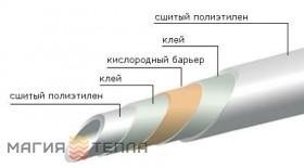 Tiemme PEX 20х2,0 (бухта 120м)