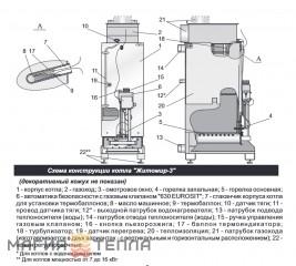 Атем Житомир-3 КС-ГВ-012СН
