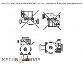APC WІ 25/40/180 циркуляционный