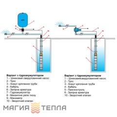 Maxima Pompa glebinowa 4qgda-0,55 глубинный