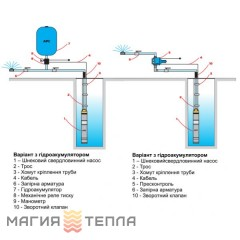 Maxima Pompa glebinowa 4qgda-0,75 глубинный