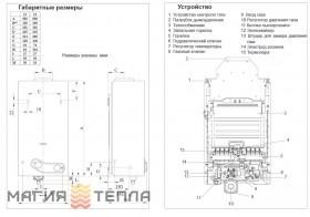 Beretta Idrabagno Aqua 14