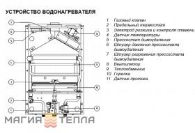 Beretta Idrabagno ESI 13